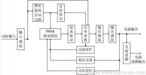 变换器电路框图